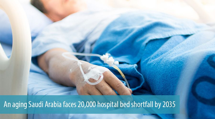 An aging Saudi Arabia faces 20,000 hospital bed shortfall by 2035