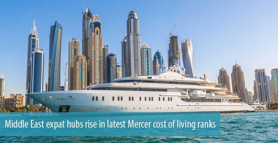 Middle East expat hubs rise in latest Mercer cost of living ranks