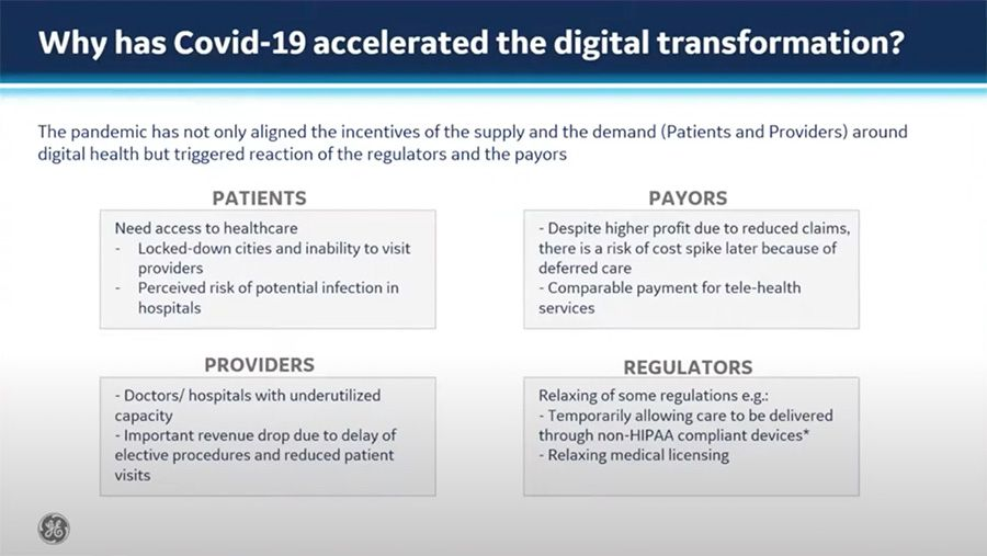 Why has Covid19 accelerated the digital transformation