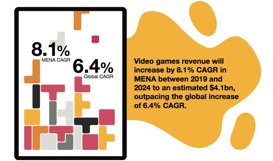 Croissance du marché des jeux en ligne dans la région MENA