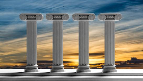 Four pillars for building a strong employer brand